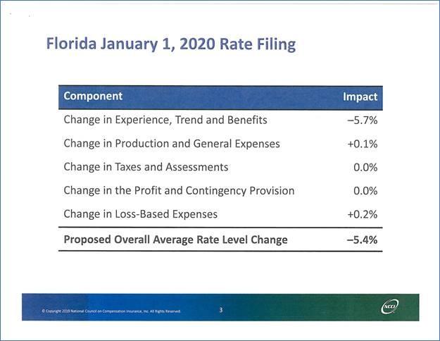 NCCI Recommends 5.4 Percent Rate Decrease for Florida
